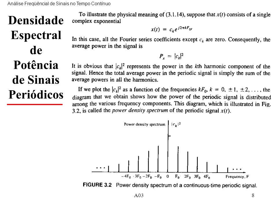 8 Densidade Espectral de Potência de Sinais Periódicos Análise Freqüêncial de Sinais no Tempo Contínuo