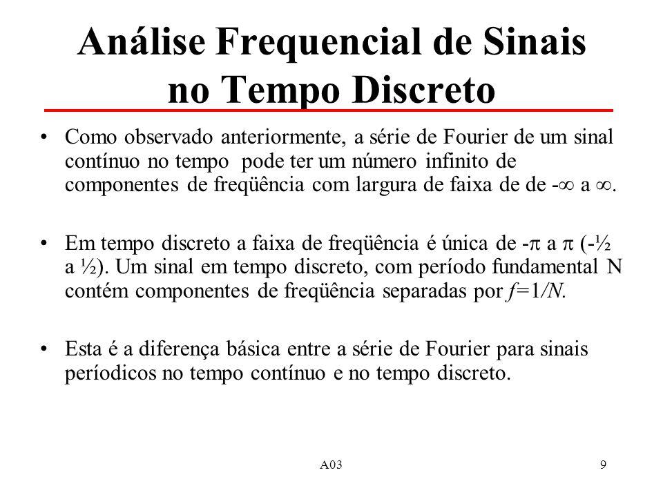 A039 Análise Frequencial de Sinais no Tempo Discreto Como observado anteriormente, a série de Fourier de um sinal contínuo no tempo pode ter um número