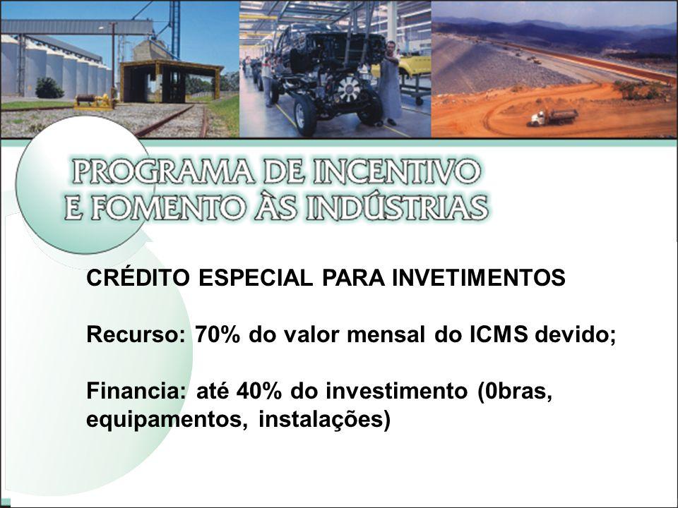 CRÉDITO ESPECIAL PARA INVETIMENTOS Recurso: 70% do valor mensal do ICMS devido; Financia: até 40% do investimento (0bras, equipamentos, instalações)