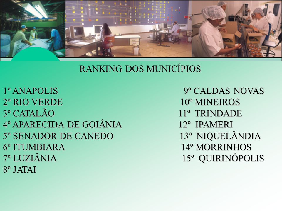 RANKING DOS MUNICÍPIOS 1º ANAPOLIS 9º CALDAS NOVAS 2º RIO VERDE 10º MINEIROS 3º CATALÃO 11º TRINDADE 4º APARECIDA DE GOIÂNIA 12º IPAMERI 5º SENADOR DE CANEDO 13º NIQUELÃNDIA 6º ITUMBIARA 14º MORRINHOS 7º LUZIÂNIA 15º QUIRINÓPOLIS 8º JATAI