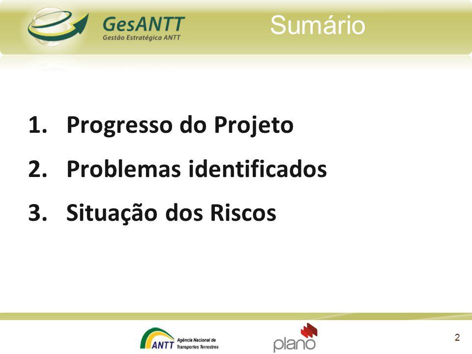 1.Progresso do Projeto 2.Problemas identificados 3.Situação dos Riscos Sumário 2