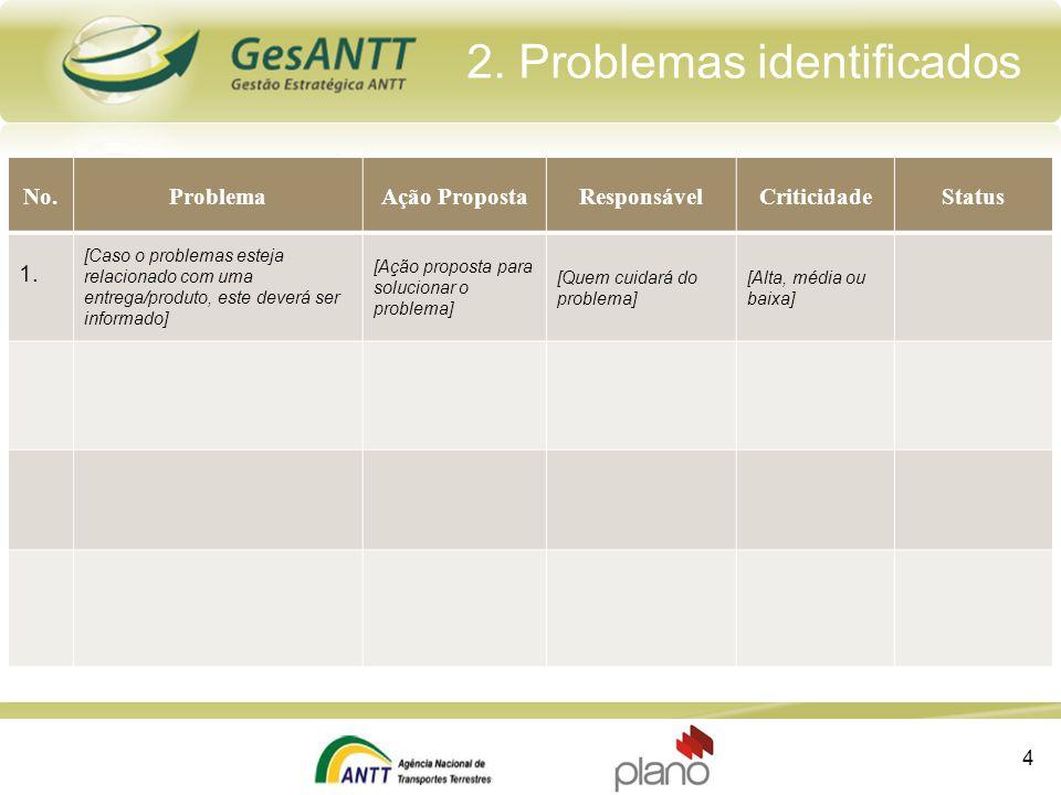 2. Problemas identificados No.ProblemaAção PropostaResponsávelCriticidadeStatus 1. [Caso o problemas esteja relacionado com uma entrega/produto, este