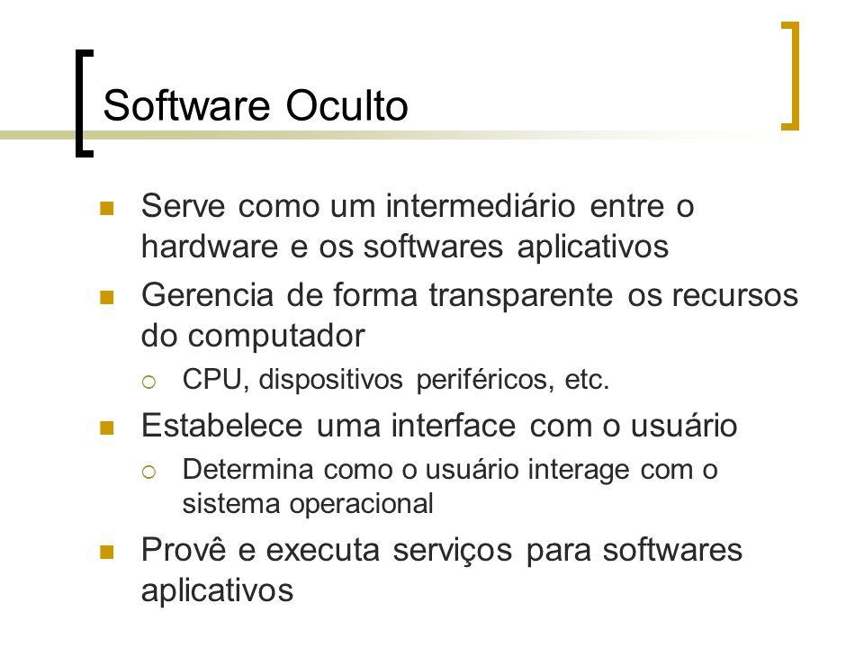 Software Oculto Serve como um intermediário entre o hardware e os softwares aplicativos Gerencia de forma transparente os recursos do computador CPU,