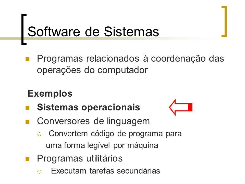 Software de Sistemas Programas relacionados à coordenação das operações do computador Exemplos Sistemas operacionais Conversores de linguagem Converte