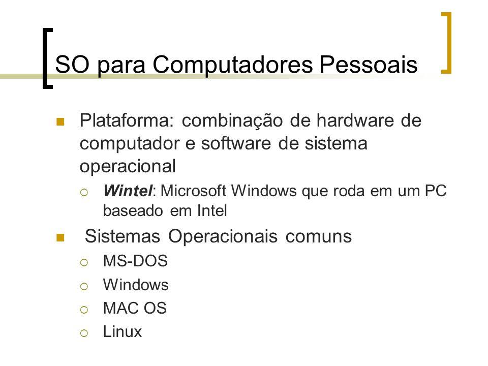 SO para Computadores Pessoais Plataforma: combinação de hardware de computador e software de sistema operacional Wintel: Microsoft Windows que roda em
