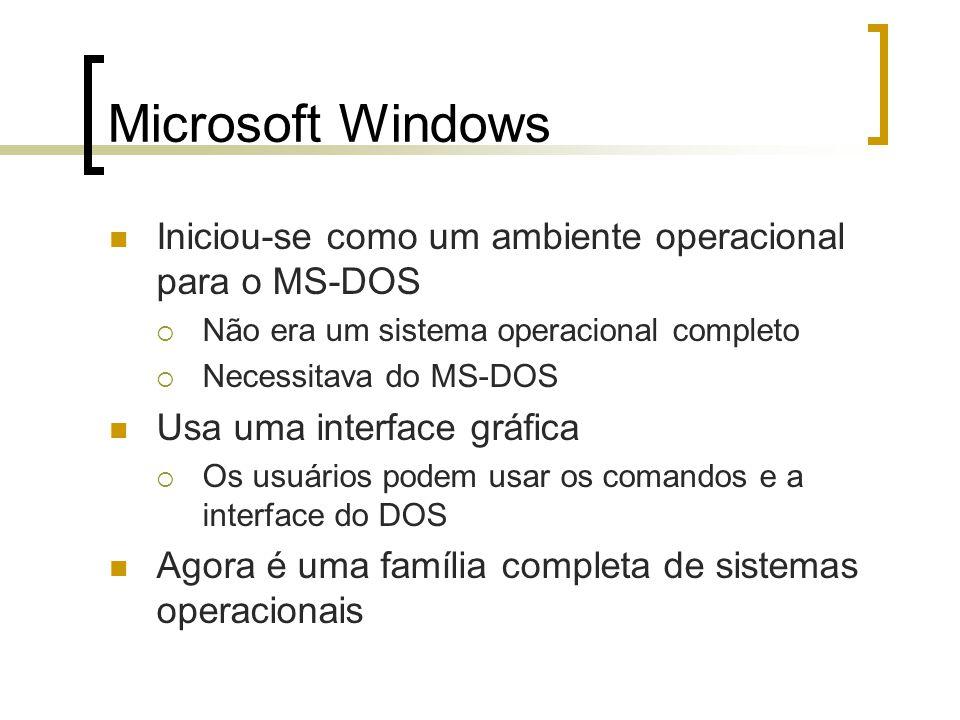 Microsoft Windows Iniciou-se como um ambiente operacional para o MS-DOS Não era um sistema operacional completo Necessitava do MS-DOS Usa uma interfac