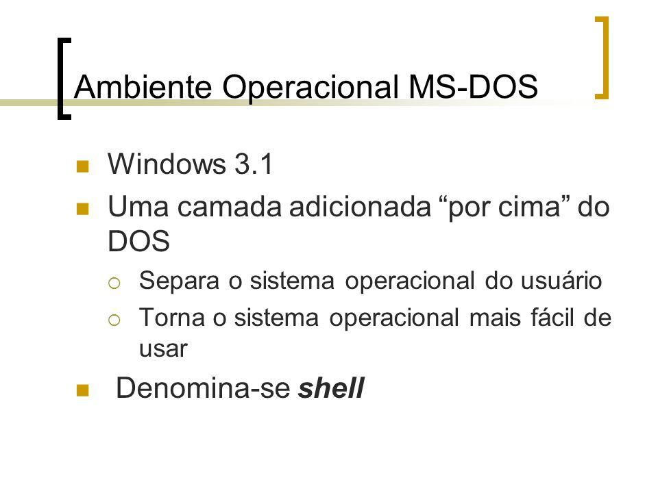 Ambiente Operacional MS-DOS Windows 3.1 Uma camada adicionada por cima do DOS Separa o sistema operacional do usuário Torna o sistema operacional mais
