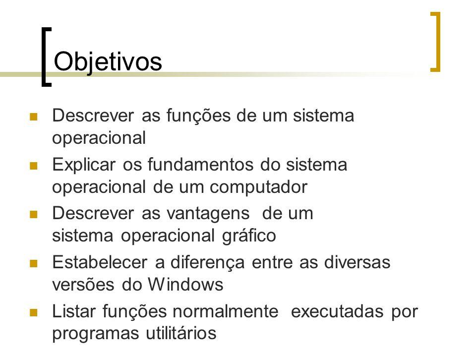 Objetivos Descrever as funções de um sistema operacional Explicar os fundamentos do sistema operacional de um computador Descrever as vantagens de um