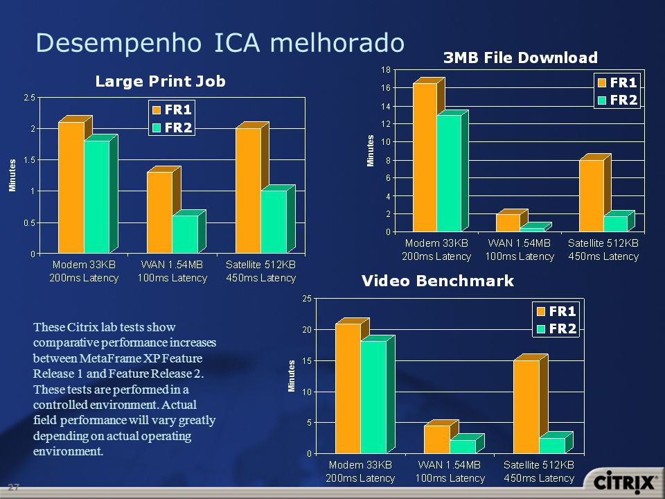 27 Desempenho ICA melhorado These Citrix lab tests show comparative performance increases between MetaFrame XP Feature Release 1 and Feature Release 2
