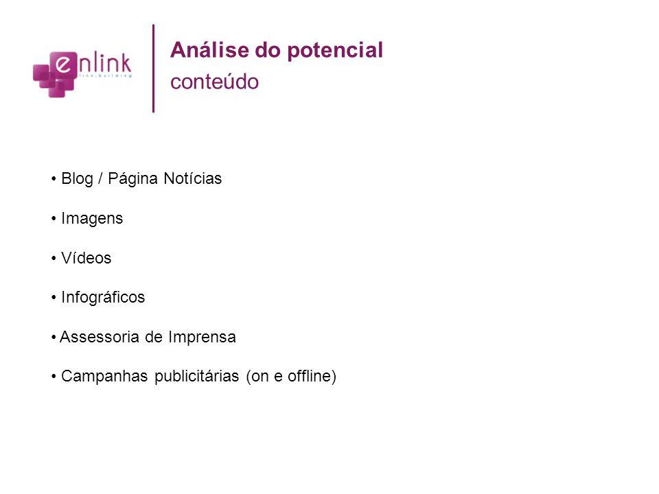 Análise do potencial conteúdo Blog / Página Notícias Imagens Vídeos Infográficos Assessoria de Imprensa Campanhas publicitárias (on e offline)