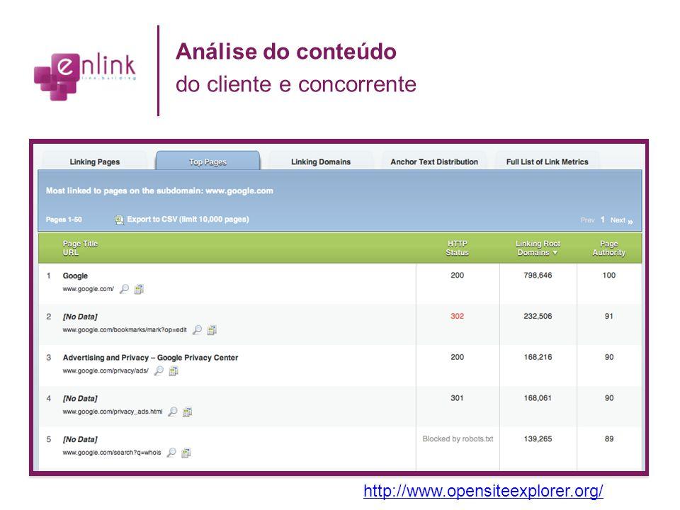 Análise do conteúdo do cliente e concorrente http://www.opensiteexplorer.org/