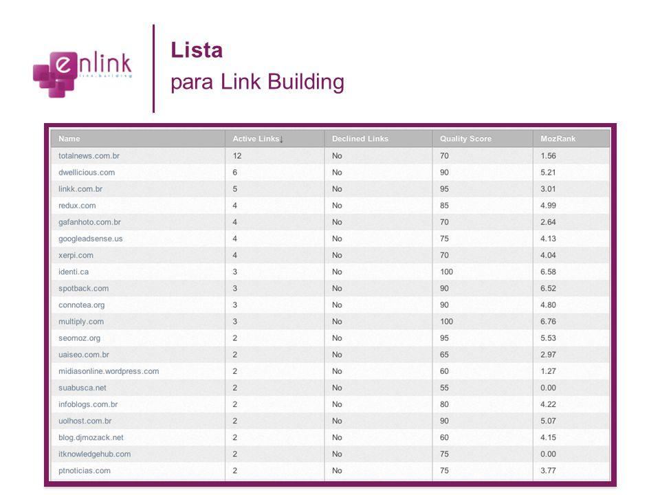 Lista para Link Building