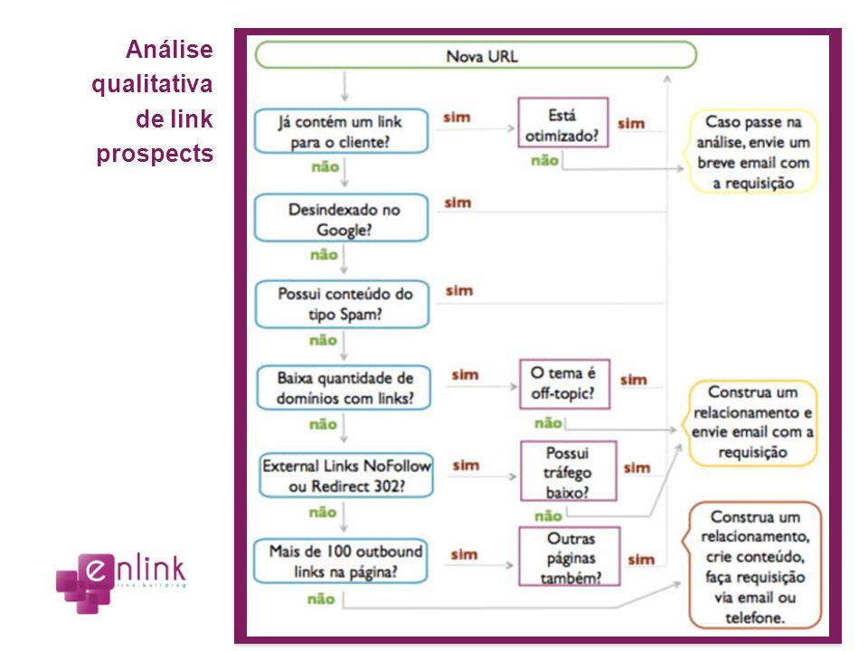 Análise qualitativa de link prospects