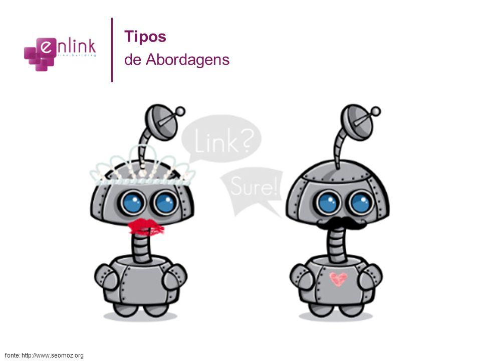 Tipos de Abordagens fonte: http://www.seomoz.org