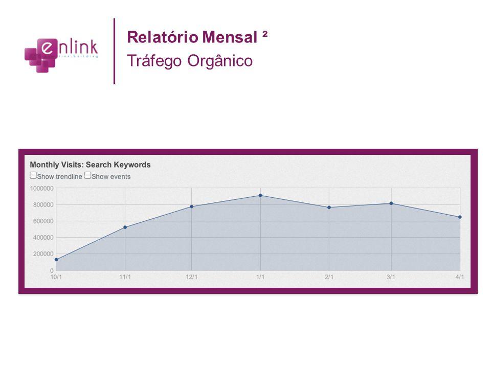 Relatório Mensal ² Tráfego Orgânico