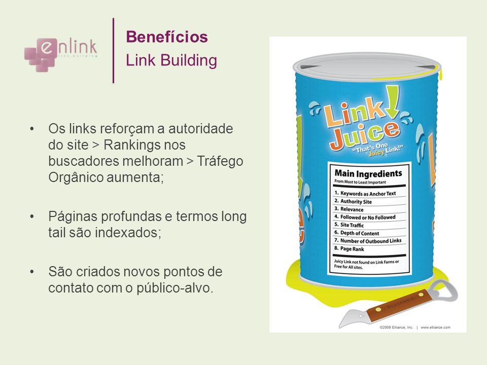 Equipe Link Building