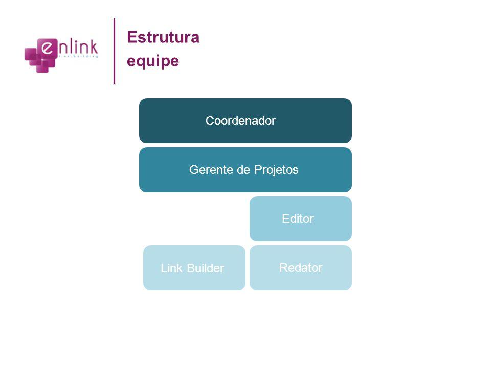 Estrutura equipe Coordenador Gerente de Projetos Editor Redator Link Builder Redator Link Builder Gerente de Projetos Gerente de Projetos Link Builder Gerente de Projetos Link Builder Redator
