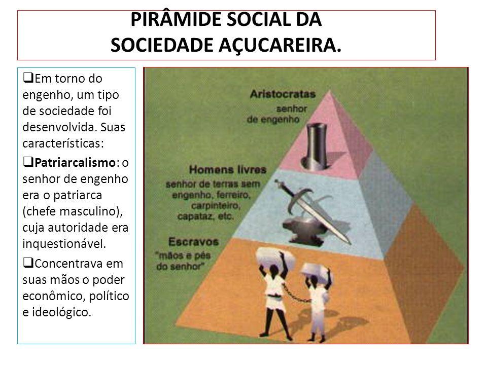 PIRÂMIDE SOCIAL DA SOCIEDADE AÇUCAREIRA. Em torno do engenho, um tipo de sociedade foi desenvolvida. Suas características: Patriarcalismo: o senhor de