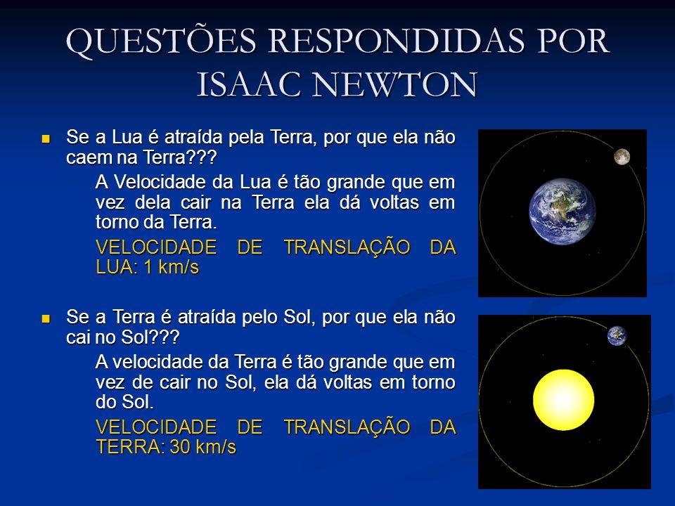QUESTÕES RESPONDIDAS POR ISAAC NEWTON Se a Lua é atraída pela Terra, por que ela não caem na Terra??? Se a Lua é atraída pela Terra, por que ela não c