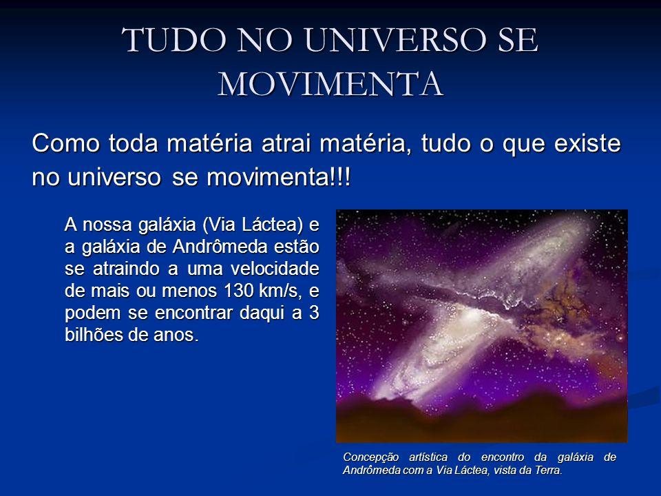 TUDO NO UNIVERSO SE MOVIMENTA Como toda matéria atrai matéria, tudo o que existe no universo se movimenta!!! A nossa galáxia (Via Láctea) e a galáxia