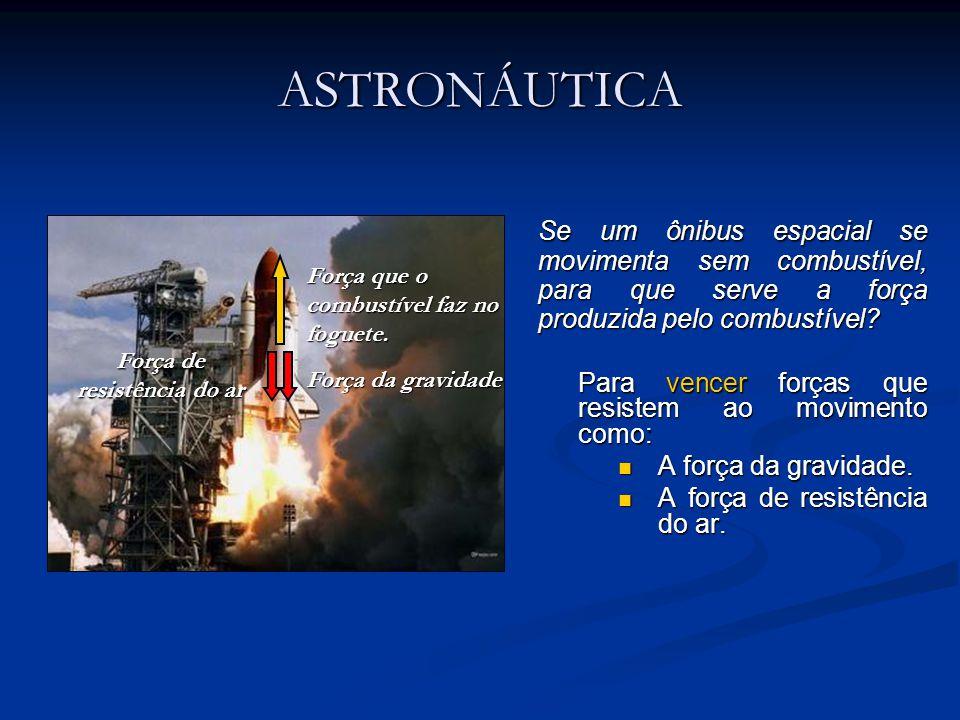 ASTRONÁUTICA Se um ônibus espacial se movimenta sem combustível, para que serve a força produzida pelo combustível? Para vencer forças que resistem ao