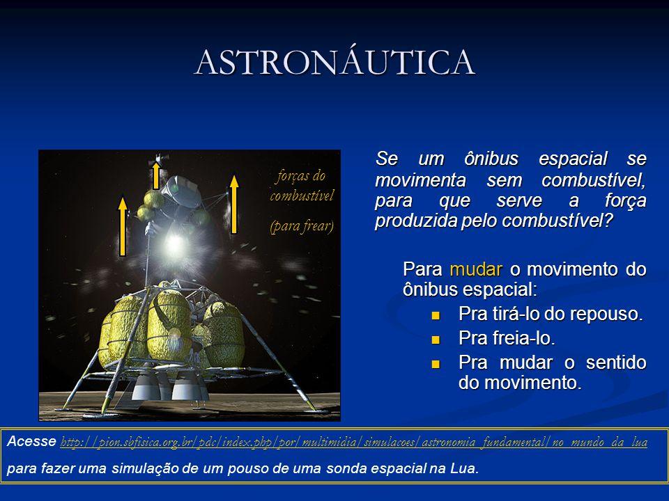 ASTRONÁUTICA Se um ônibus espacial se movimenta sem combustível, para que serve a força produzida pelo combustível? Para mudar o movimento do ônibus e