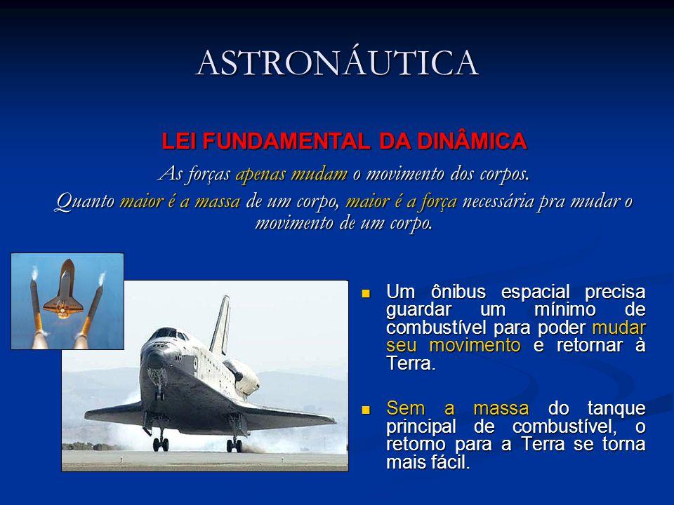 ASTRONÁUTICA Um ônibus espacial precisa guardar um mínimo de combustível para poder mudar seu movimento e retornar à Terra. Um ônibus espacial precisa