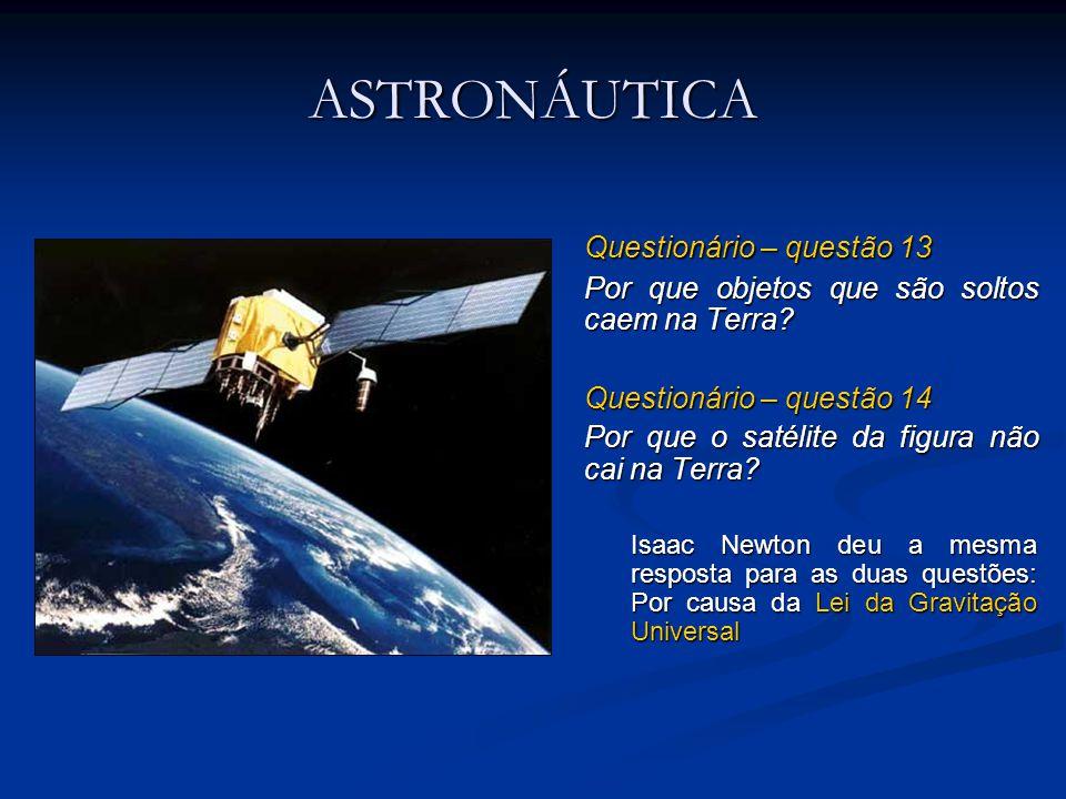 ASTRONÁUTICA Questionário – questão 13 Por que objetos que são soltos caem na Terra? Questionário – questão 14 Por que o satélite da figura não cai na