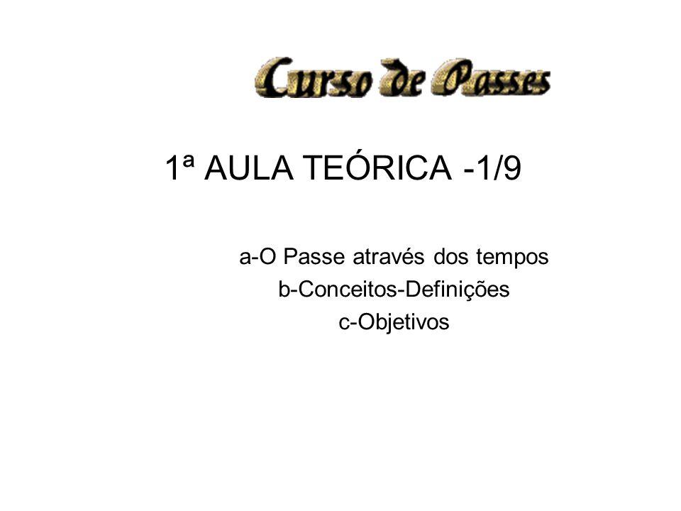 1ª AULA TEÓRICA -1/9 a-O Passe através dos tempos b-Conceitos-Definições c-Objetivos