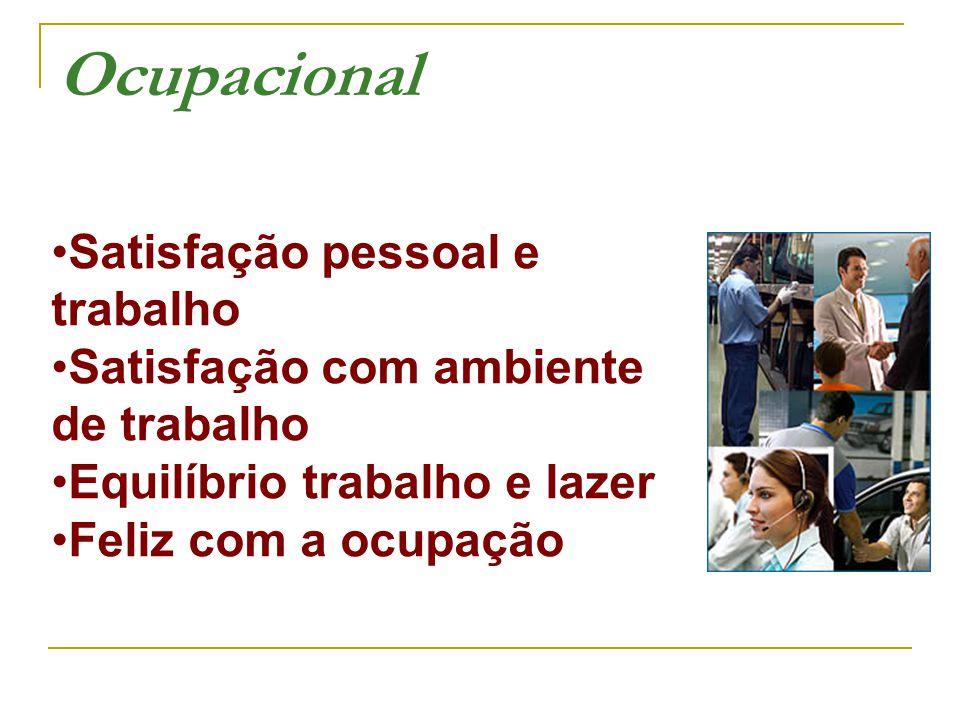 Ocupacional Satisfação pessoal e trabalho Satisfação com ambiente de trabalho Equilíbrio trabalho e lazer Feliz com a ocupação