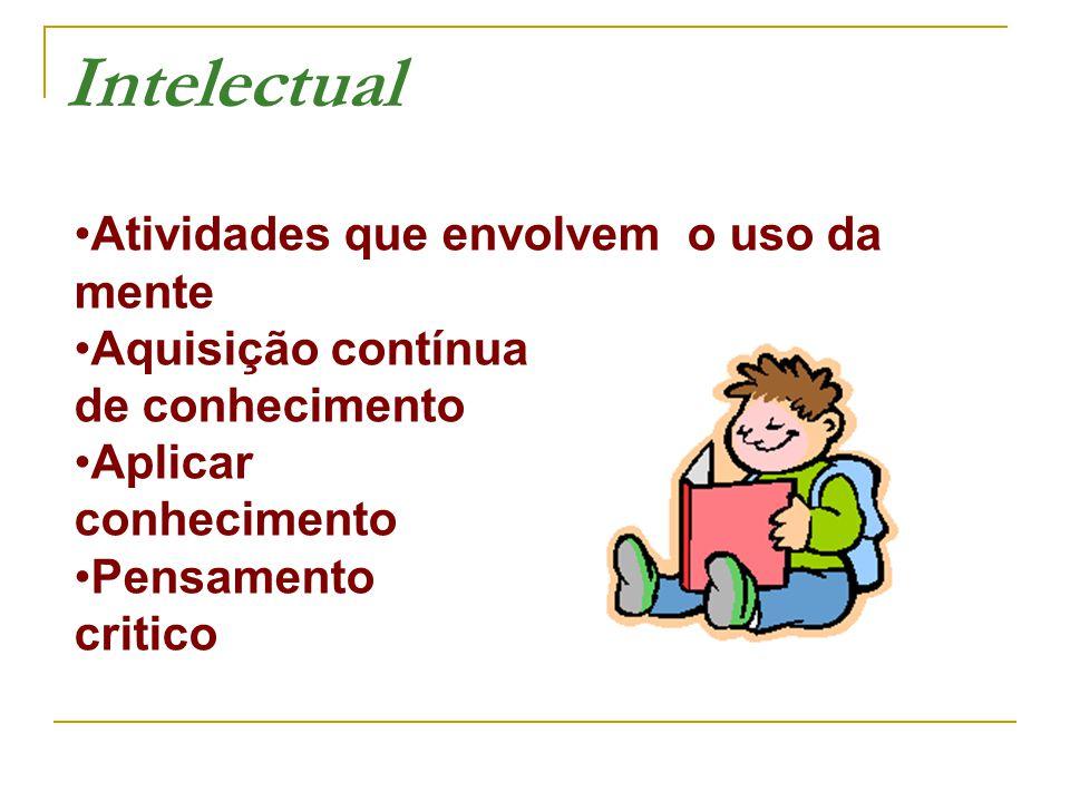 Atividades que envolvem o uso da mente Aquisição contínua de conhecimento Aplicar conhecimento Pensamento critico Intelectual