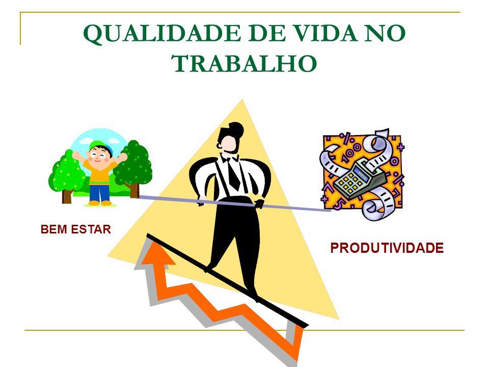 QUALIDADE DE VIDA NO TRABALHO PRODUTIVIDADE BEM ESTAR