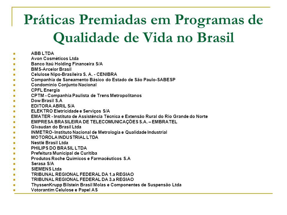 Práticas Premiadas em Programas de Qualidade de Vida no Brasil ABB LTDA Avon Cosméticos Ltda Banco Itaú Holding Financeira S/A BMS-Arcelor Brasil Celu