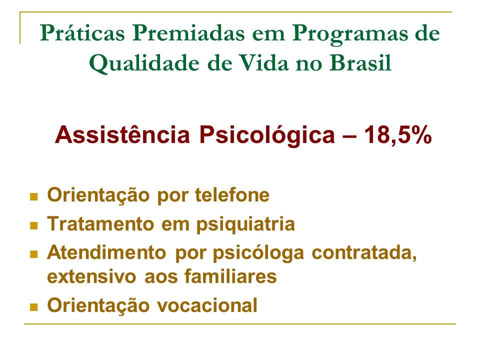 Práticas Premiadas em Programas de Qualidade de Vida no Brasil Assistência Psicológica – 18,5% Orientação por telefone Tratamento em psiquiatria Atend