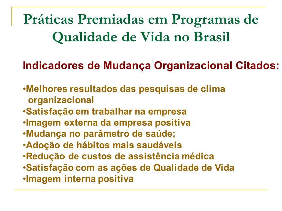 Práticas Premiadas em Programas de Qualidade de Vida no Brasil Indicadores de Mudança Organizacional Citados: Melhores resultados das pesquisas de cli