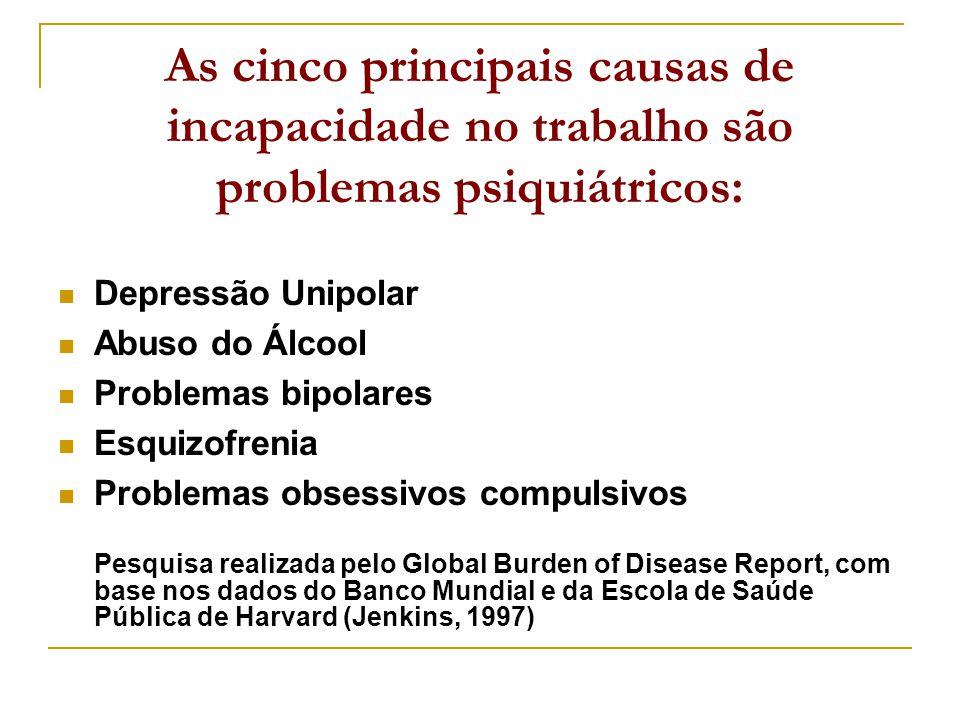 As cinco principais causas de incapacidade no trabalho são problemas psiquiátricos: Depressão Unipolar Abuso do Álcool Problemas bipolares Esquizofrenia Problemas obsessivos compulsivos Pesquisa realizada pelo Global Burden of Disease Report, com base nos dados do Banco Mundial e da Escola de Saúde Pública de Harvard (Jenkins, 1997)