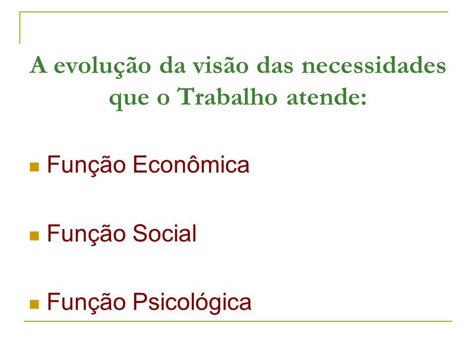 A evolução da visão das necessidades que o Trabalho atende: Função Econômica Função Social Função Psicológica