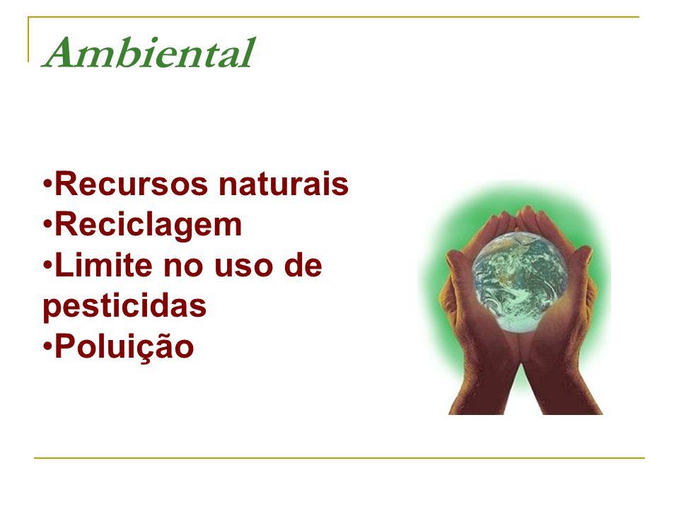Recursos naturais Reciclagem Limite no uso de pesticidas Poluição Ambiental