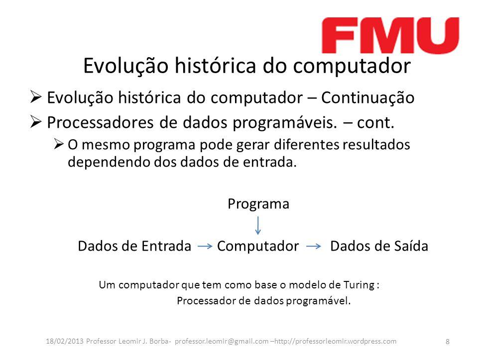 Evolução histórica do computador Evolução histórica do computador – Continuação Processadores de dados programáveis.