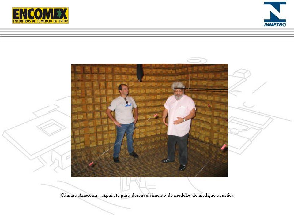 Câmara Anecóica – Aparato para desenvolvimento de modelos de medição acústica
