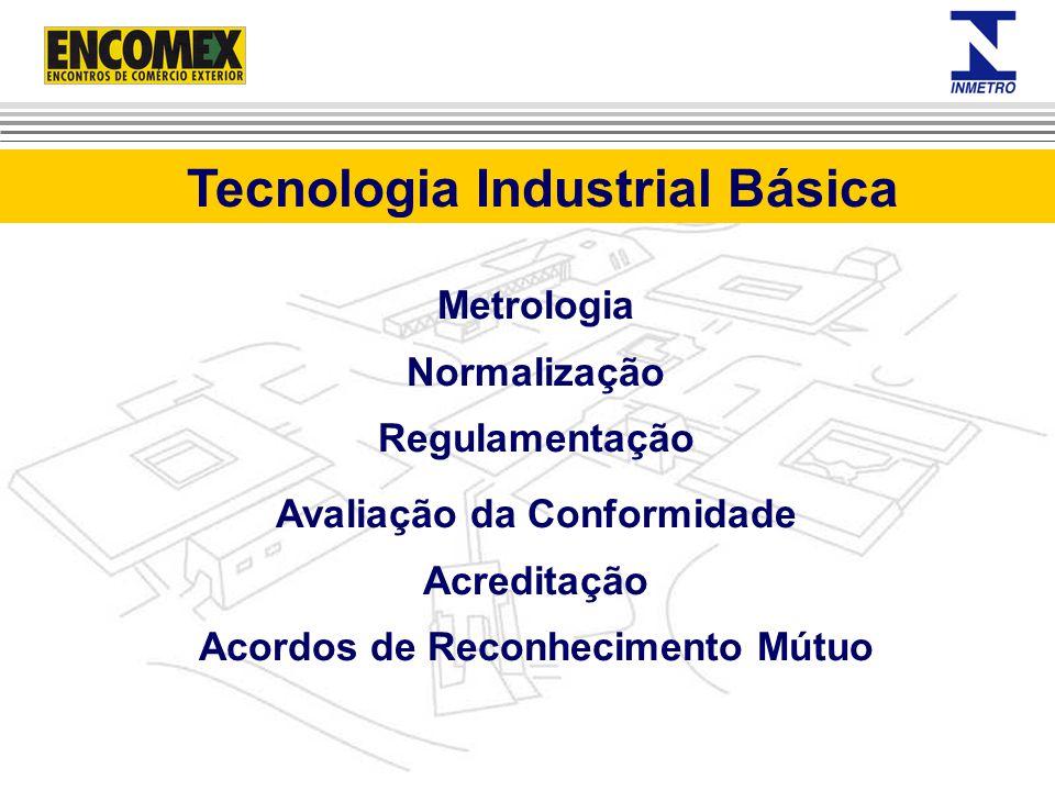 Metrologia Normalização Regulamentação Avaliação da Conformidade Acreditação Acordos de Reconhecimento Mútuo Tecnologia Industrial Básica