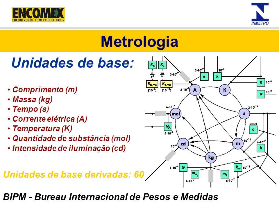 Unidades de base: Comprimento (m) Massa (kg) Tempo (s) Corrente elétrica (A) Temperatura (K) Quantidade de substância (mol) Intensidade de iluminação