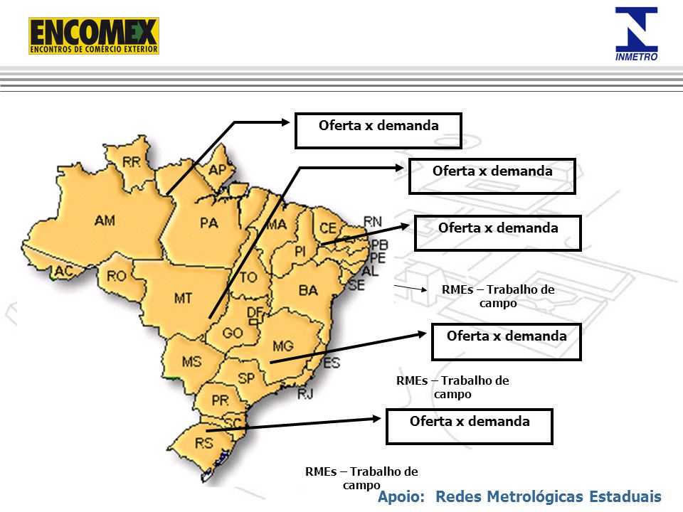 Oferta x demanda RMEs – Trabalho de campo Oferta x demanda RMEs – Trabalho de campo Oferta x demanda RMEs – Trabalho de campo Apoio: Redes Metrológica
