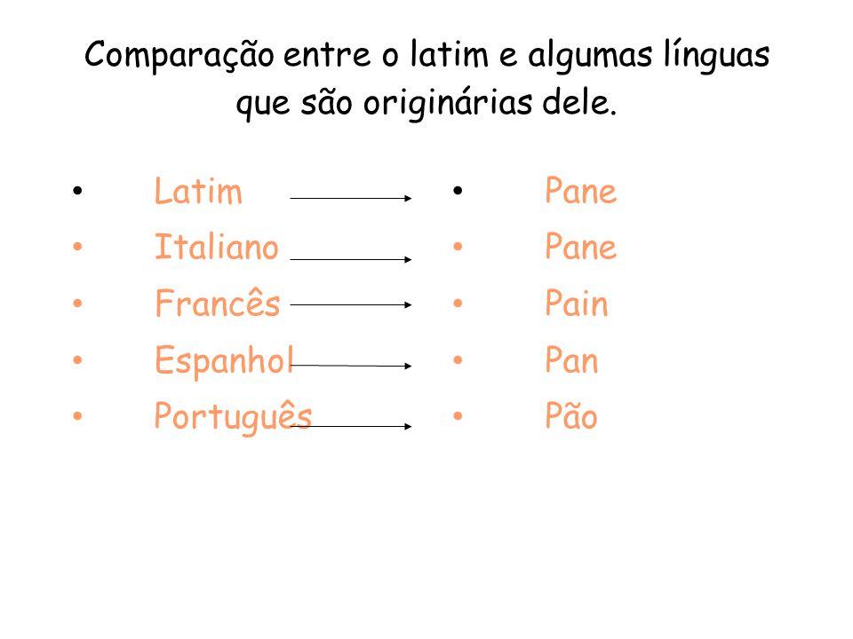 Comparação entre o latim e algumas línguas que são originárias dele.