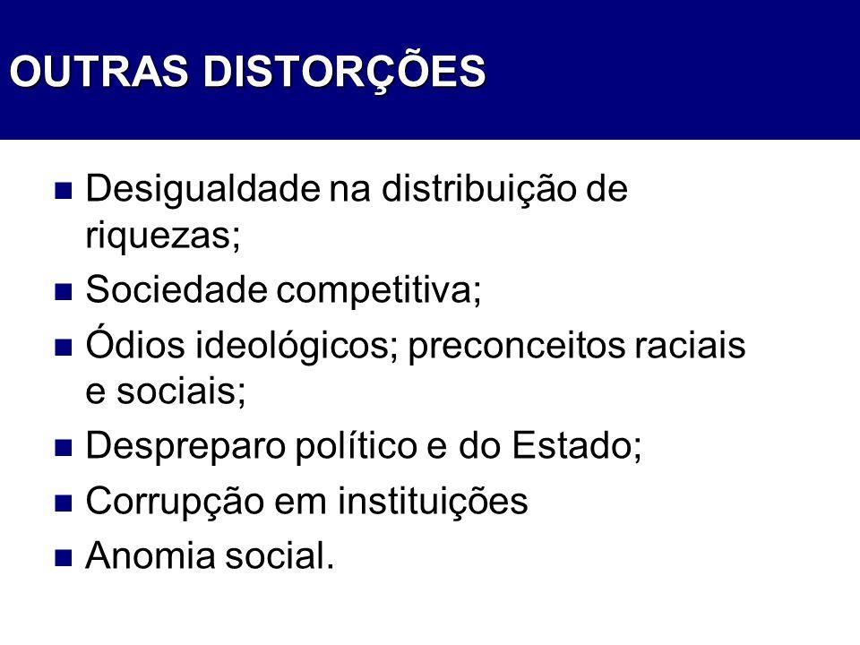OUTRAS DISTORÇÕES Desigualdade na distribuição de riquezas; Sociedade competitiva; Ódios ideológicos; preconceitos raciais e sociais; Despreparo político e do Estado; Corrupção em instituições Anomia social.