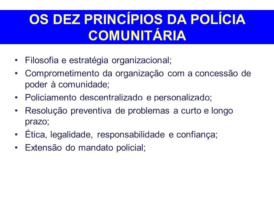 OS DEZ PRINCÍPIOS DA POLÍCIA COMUNITÁRIA Filosofia e estratégia organizacional; Comprometimento da organização com a concessão de poder à comunidade; Policiamento descentralizado e personalizado; Resolução preventiva de problemas a curto e longo prazo; Ética, legalidade, responsabilidade e confiança; Extensão do mandato policial; OS DEZ PRINCÍPIOS DA POLÍCIA COMUNITÁRIA