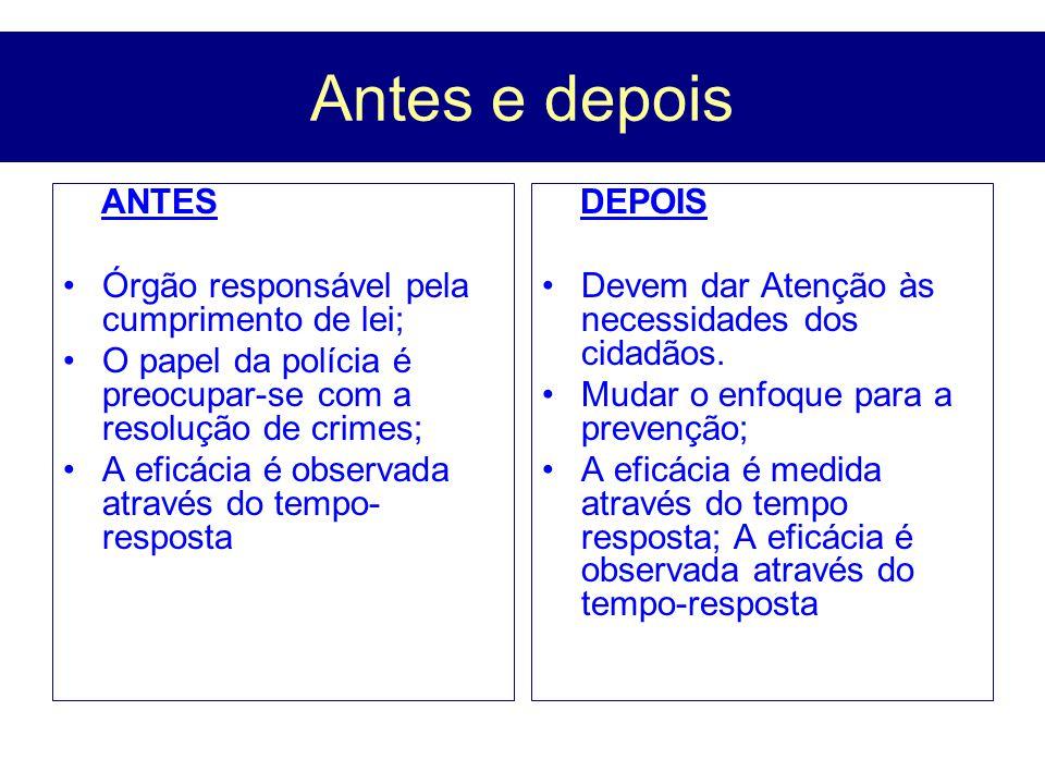 Antes e depois ANTES Órgão responsável pela cumprimento de lei; O papel da polícia é preocupar-se com a resolução de crimes; A eficácia é observada at