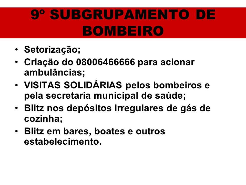 9º SUBGRUPAMENTO DE BOMBEIRO Setorização; Criação do 08006466666 para acionar ambulâncias; VISITAS SOLIDÁRIAS pelos bombeiros e pela secretaria munici
