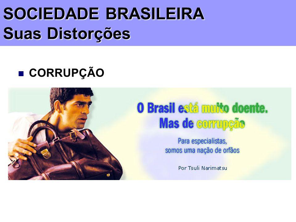 SOCIEDADE BRASILEIRA Suas Distorções CORRUPÇÃO