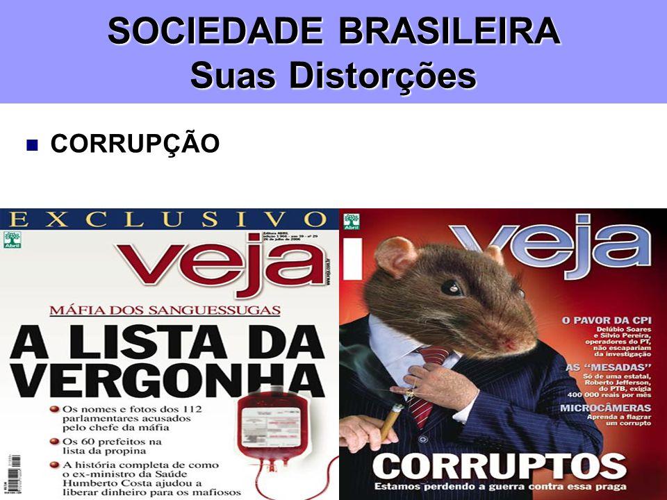 Política CORRUPÇÃOPOLÍTICA CORRUPÇÃO NA POLÍTICA SOCIEDADE BRASILEIRA Suas Distorções CORRUPÇÃO